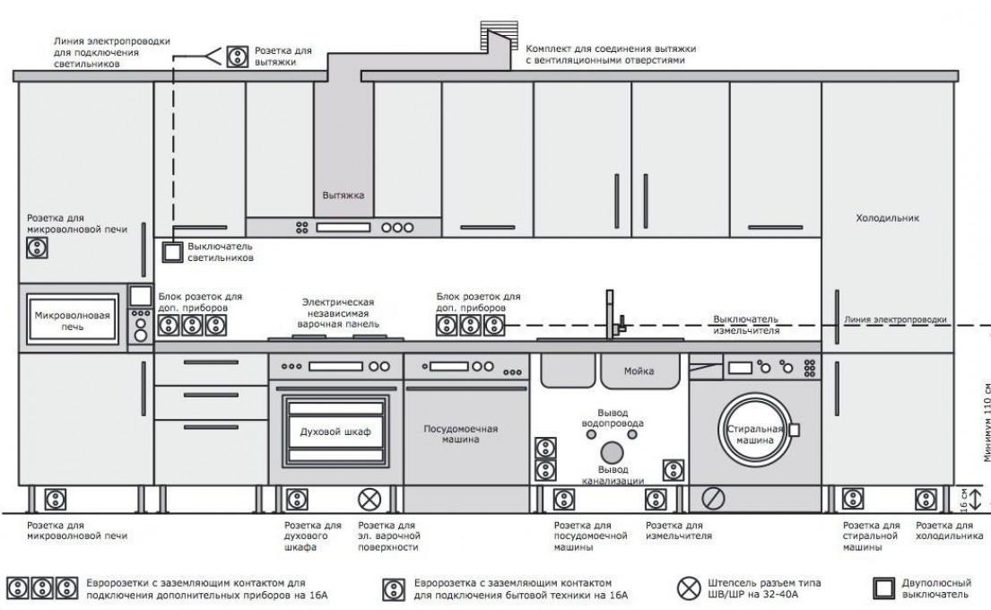 План электрики типовой кухни